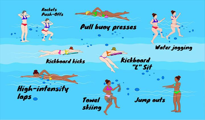 10 bài tập bơi giúp đốt cháy nhiều calo
