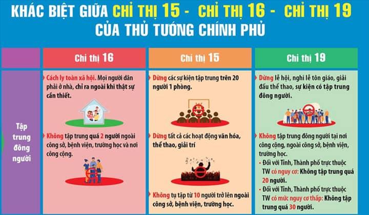 chi-thi-so-16